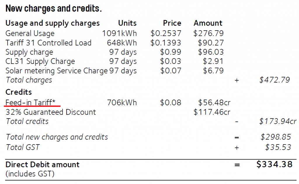 AGL Electricity Bill solar feed-in tariff